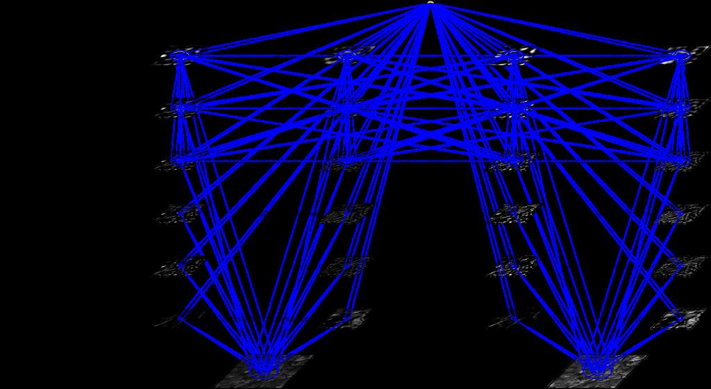 Combined GCAL model